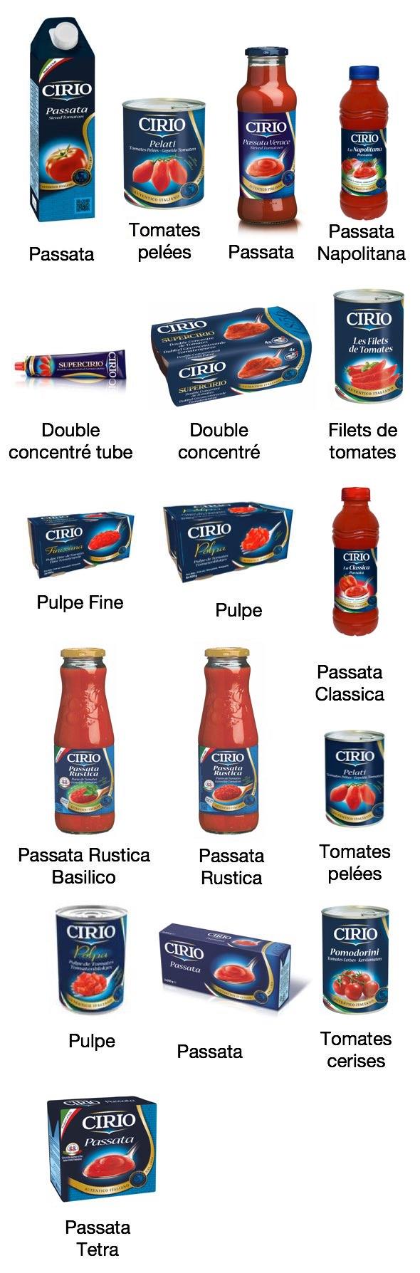 Deelnemende producten